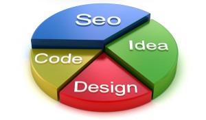 San Jose website Development