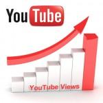 YouTube Marketing System